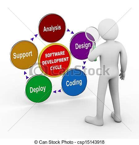 Business plan development software